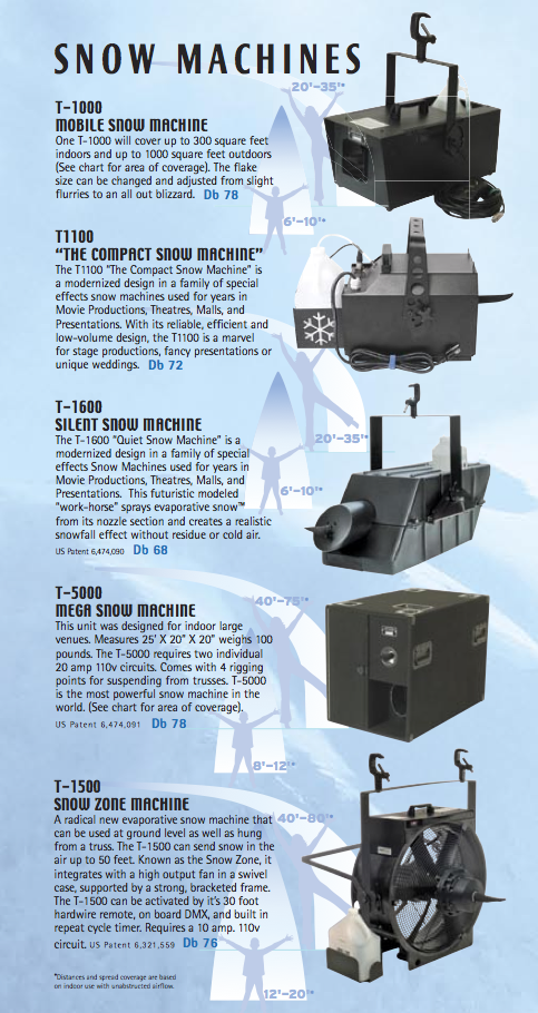 The Snow Machine Options and distance coverage